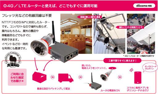 電球型カメライメージ2